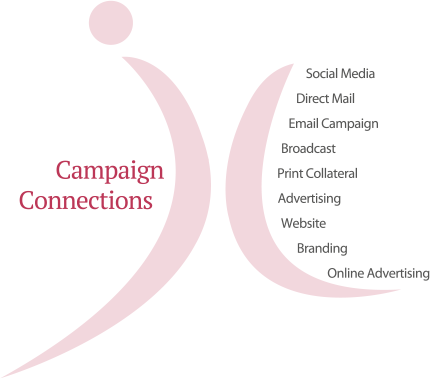 Campaign Connections